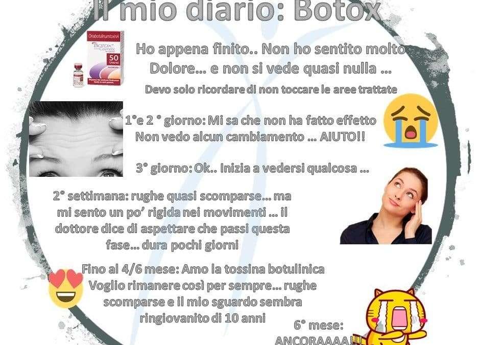 Diario del Botox in Calabria